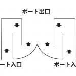 バスレフポートの予想断面図