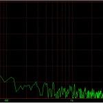 試聴室の無音時ノイズ(ECM8000で測定)