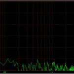 試聴室の無音時ノイズ(RTA-Mで測定)